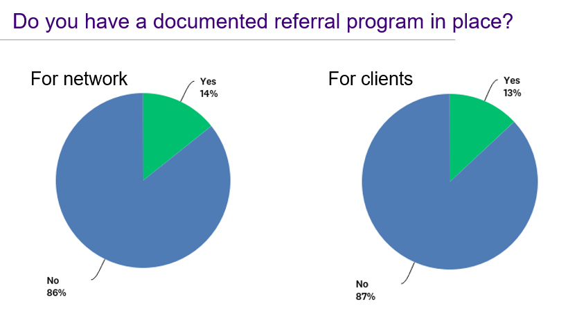 Your Guide to Create a Successful Referral Program for Your Business